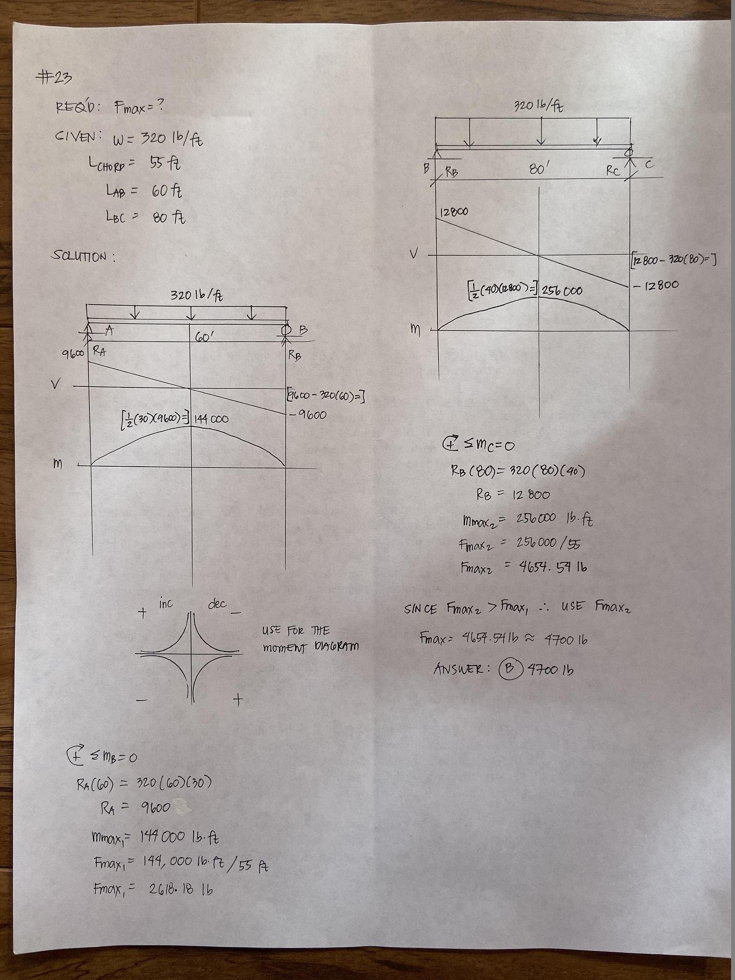 fe exam sample problem